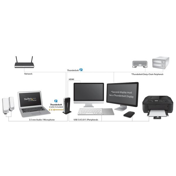 usb 2 0 port diagram images hdmi® or mini displayport usb 3 0 gbe w